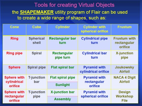 Tools for creating virtual objects