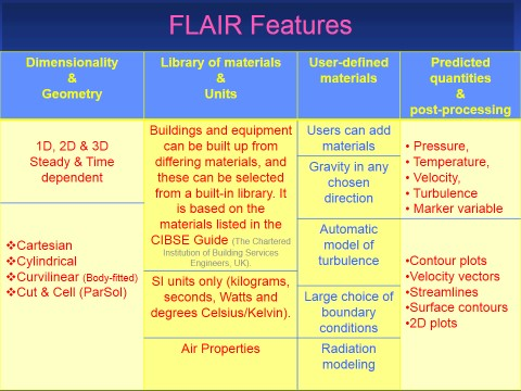 Flair Features