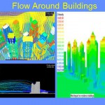 flow around buildings